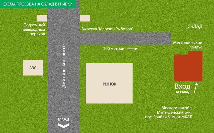Схема строительного рынка грибки
